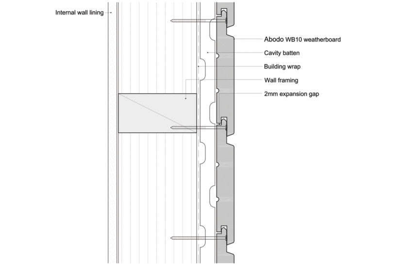 Modern Versions of Shiplap Timber Cladding Abodo Wood