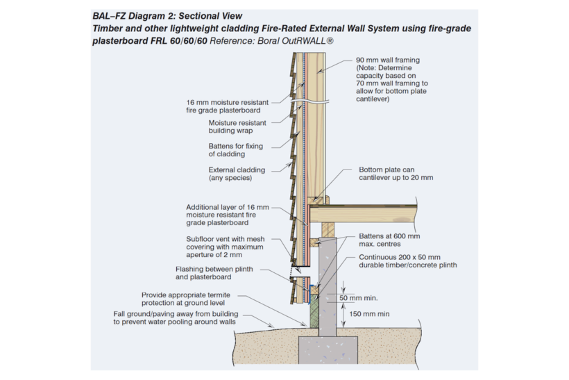 Using Fire Resistant Underlayment Or Rigid Air Barriers Compressed